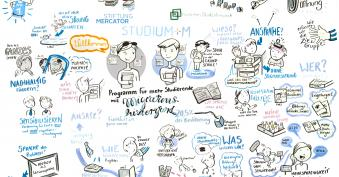 Graphic Recording Studium+M